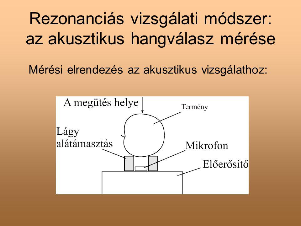 Rezonanciás vizsgálati módszer: az akusztikus hangválasz mérése