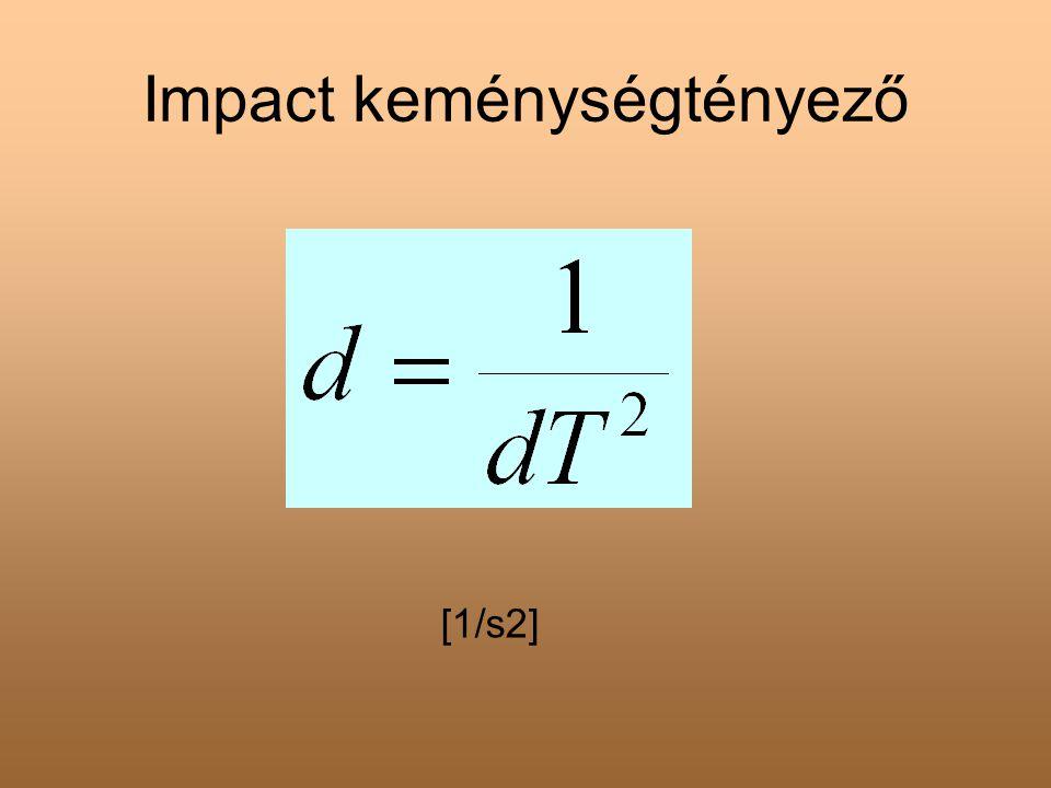 Impact keménységtényező