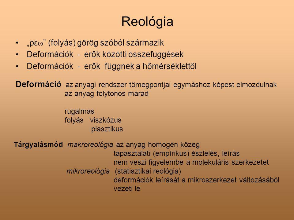 """Reológia """"ρε (folyás) görög szóból származik"""