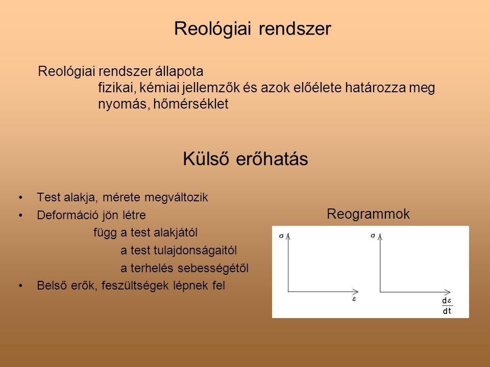 Reológiai rendszer Külső erőhatás Reológiai rendszer állapota