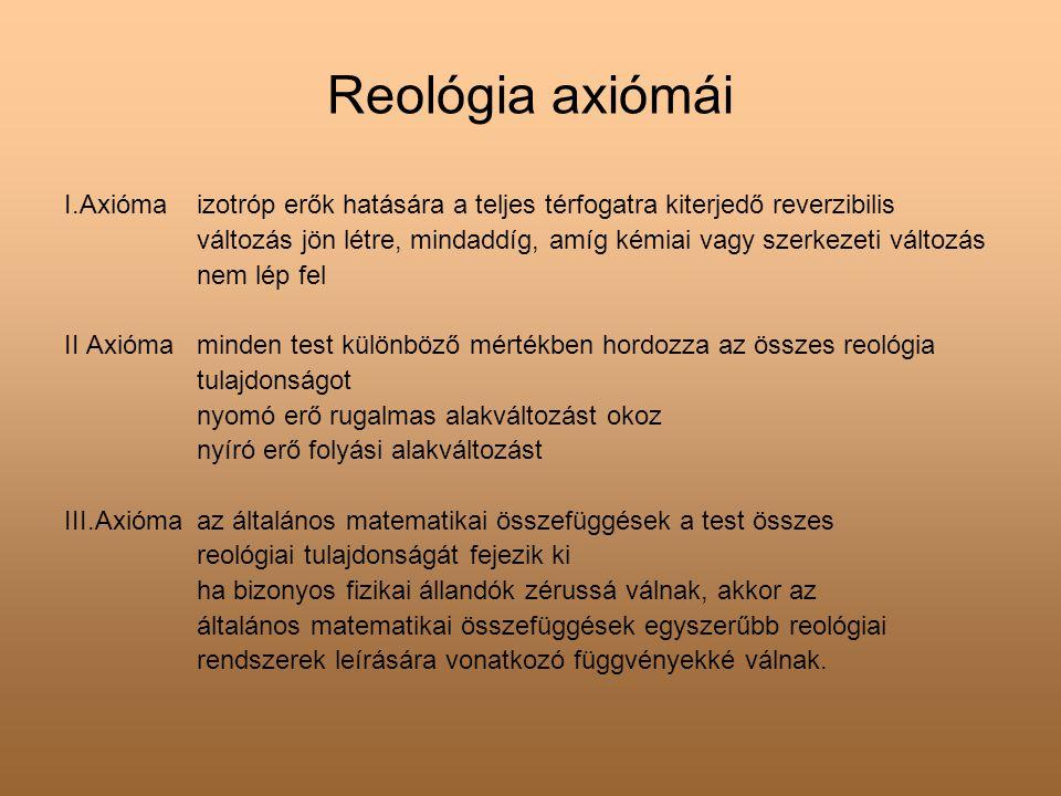 Reológia axiómái I.Axióma izotróp erők hatására a teljes térfogatra kiterjedő reverzibilis.