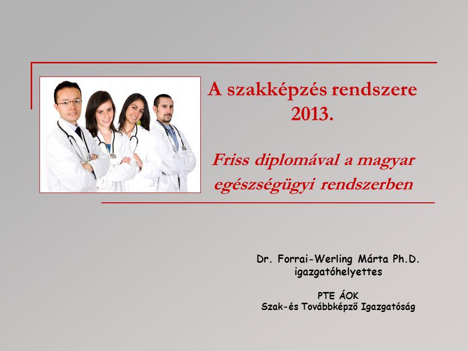 Dr. Forrai-Werling Márta Ph.D. Szak-és Továbbképző Igazgatóság