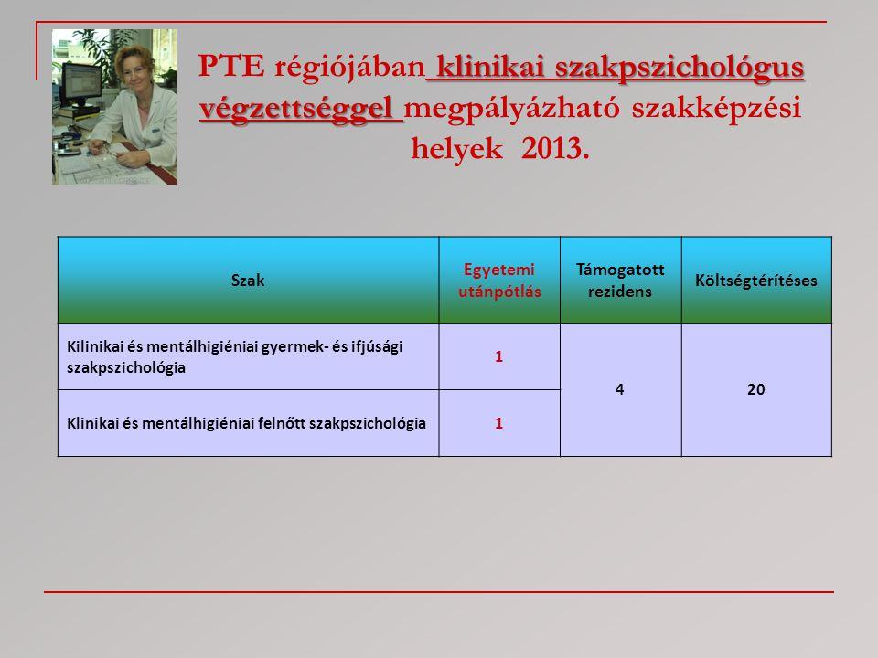 PTE régiójában klinikai szakpszichológus végzettséggel megpályázható szakképzési helyek 2013.