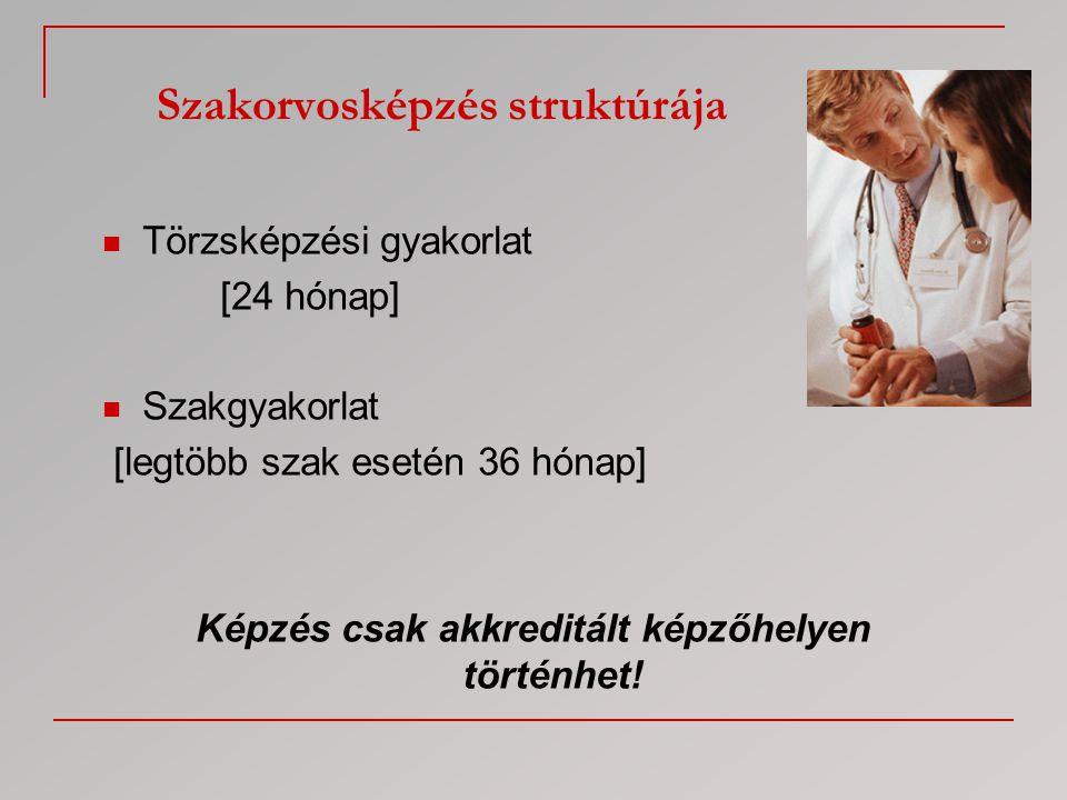 Szakorvosképzés struktúrája