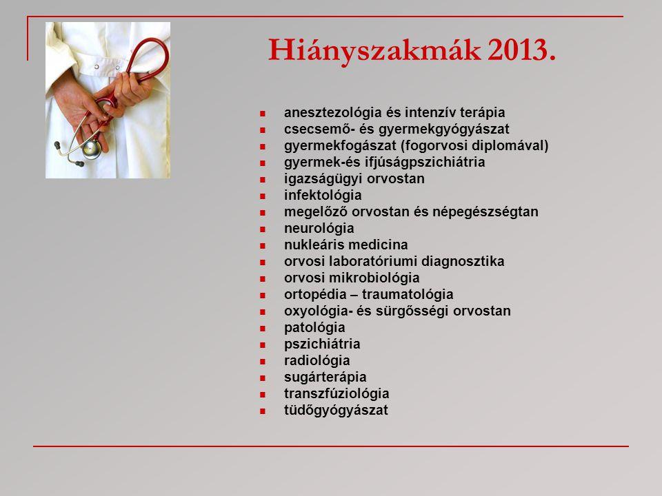 Hiányszakmák 2013. anesztezológia és intenzív terápia