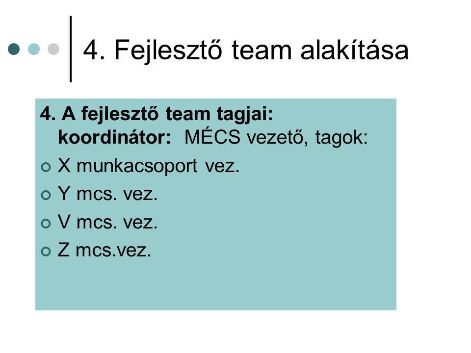 4. Fejlesztő team alakítása