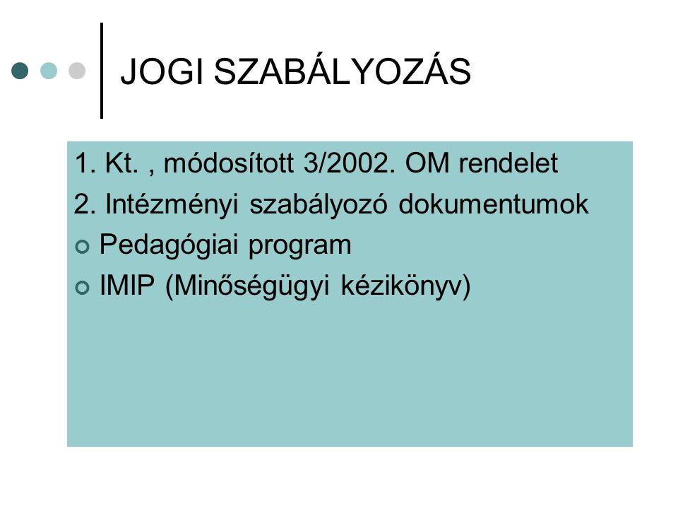 JOGI SZABÁLYOZÁS 1. Kt. , módosított 3/2002. OM rendelet