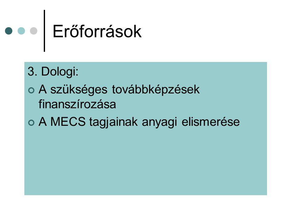 Erőforrások 3. Dologi: A szükséges továbbképzések finanszírozása