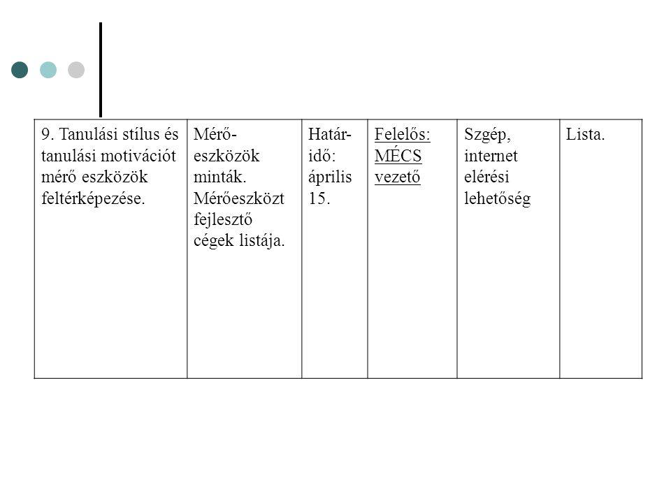 9. Tanulási stílus és tanulási motivációt mérő eszközök feltérképezése.