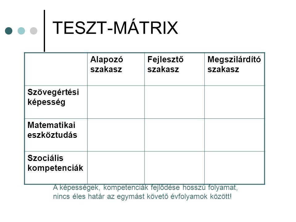 TESZT-MÁTRIX Alapozó szakasz Fejlesztő szakasz Megszilárdító szakasz