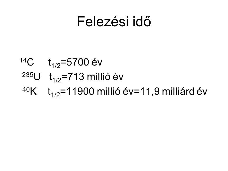 Felezési idő 14C t1/2=5700 év 235U t1/2=713 millió év