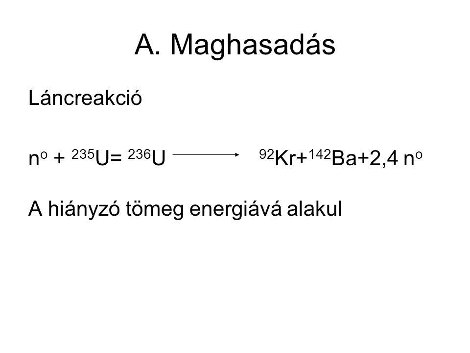 A. Maghasadás Láncreakció no + 235U= 236U 92Kr+142Ba+2,4 no