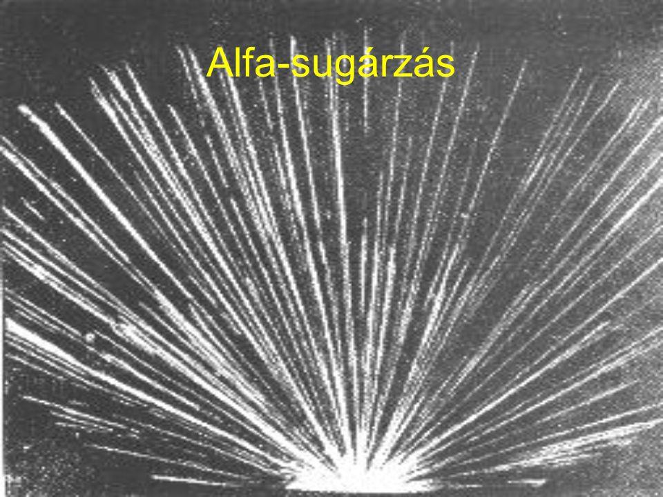 Alfa-sugárzás