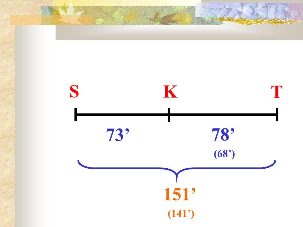 S K T 73' 78' (68') 151' (141')