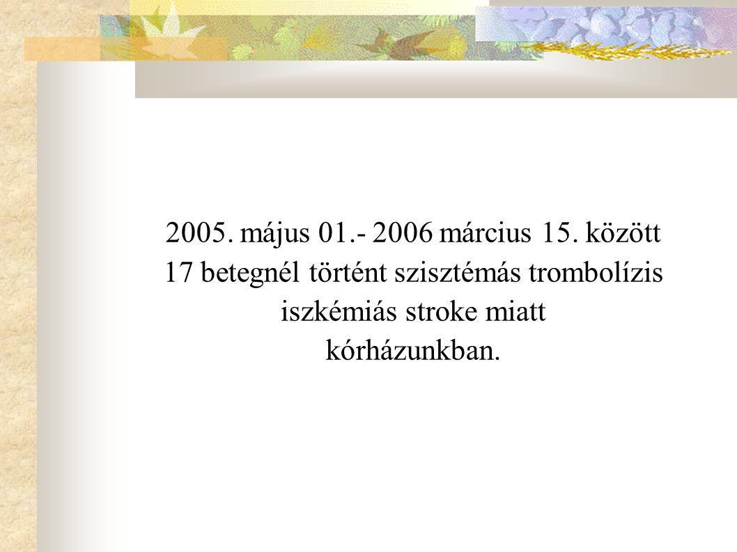 2005. május 01.- 2006 március 15.