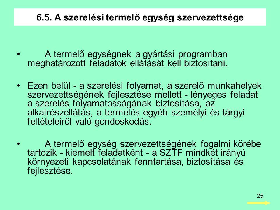 6.5. A szerelési termelő egység szervezettsége