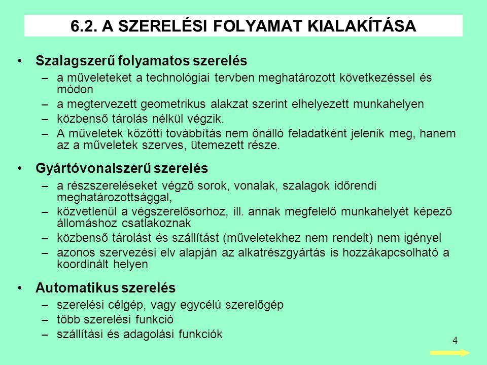 6.2. A SZERELÉSI FOLYAMAT KIALAKÍTÁSA