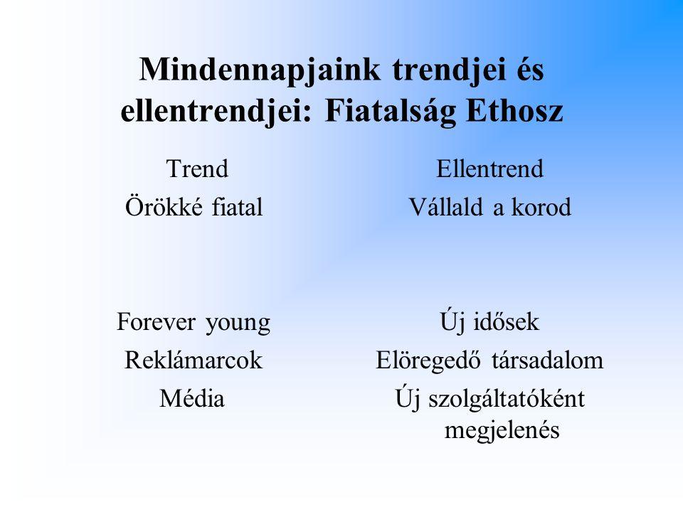 Mindennapjaink trendjei és ellentrendjei: Fiatalság Ethosz