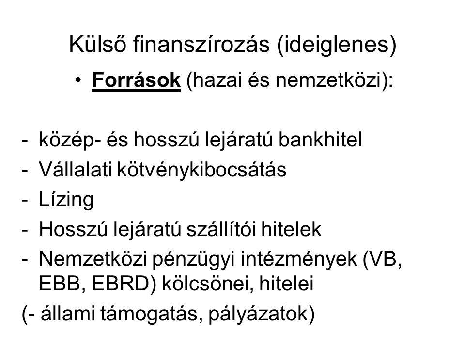 Külső finanszírozás (ideiglenes)