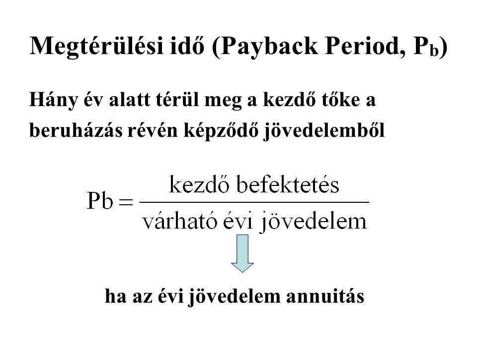 Megtérülési idő (Payback Period, Pb)