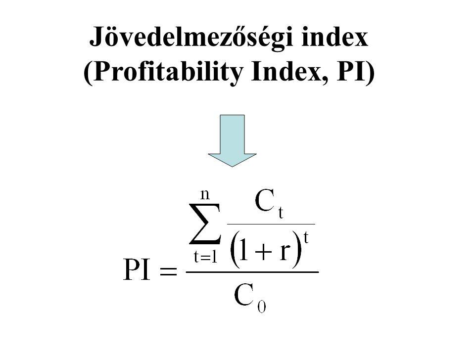 Jövedelmezőségi index (Profitability Index, PI)