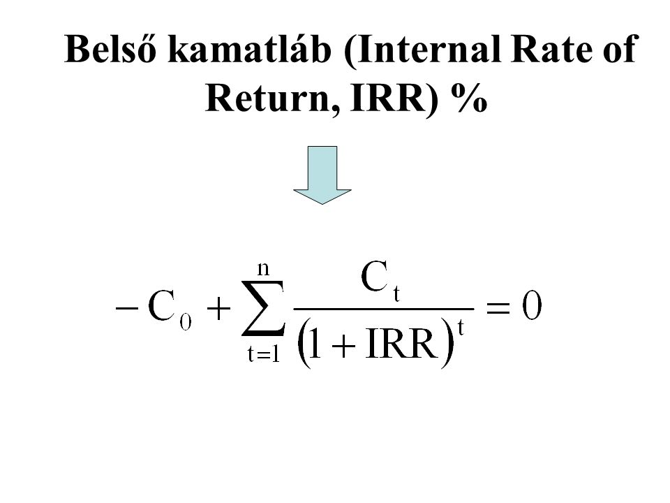 Belső kamatláb (Internal Rate of Return, IRR) %