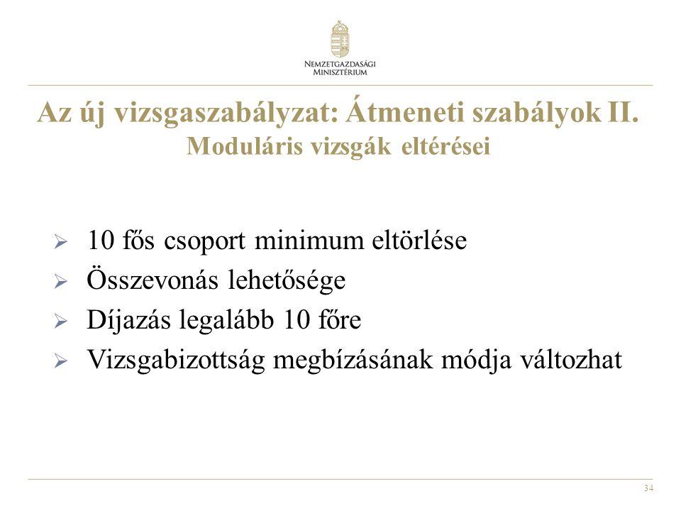 Az új vizsgaszabályzat: Átmeneti szabályok II.