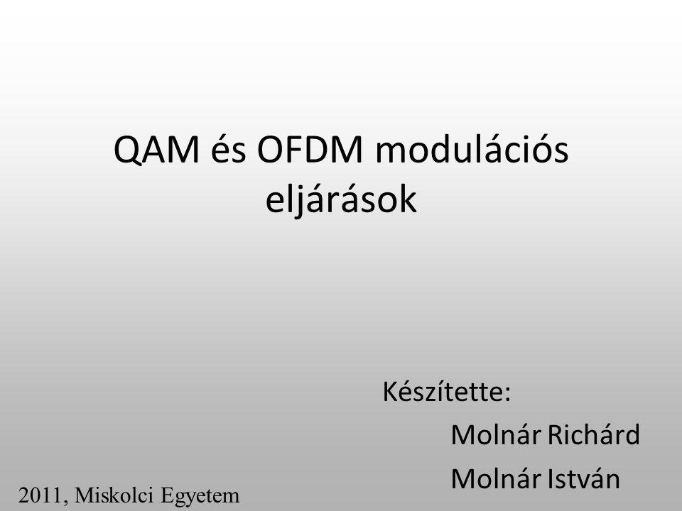 QAM és OFDM modulációs eljárások