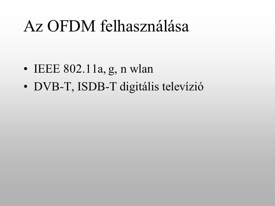 Az OFDM felhasználása IEEE 802.11a, g, n wlan
