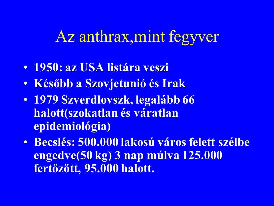 Az anthrax,mint fegyver
