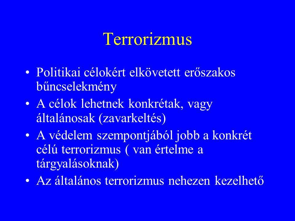 Terrorizmus Politikai célokért elkövetett erőszakos bűncselekmény