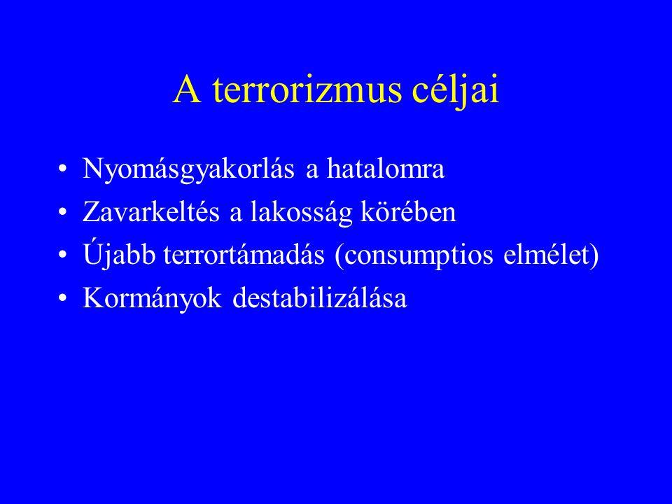 A terrorizmus céljai Nyomásgyakorlás a hatalomra