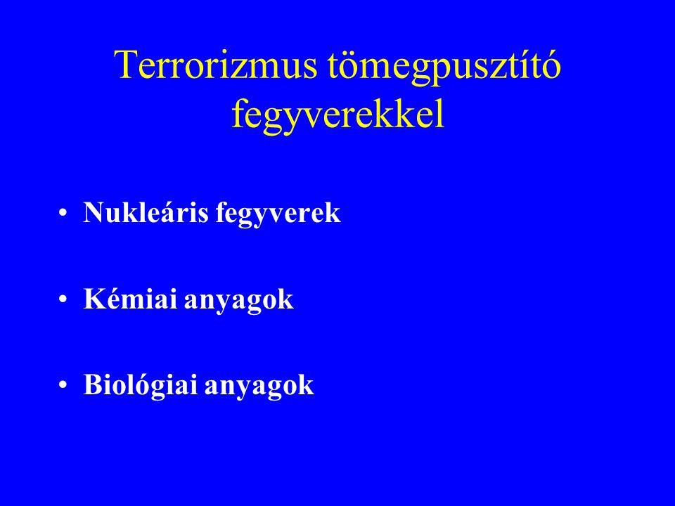 Terrorizmus tömegpusztító fegyverekkel