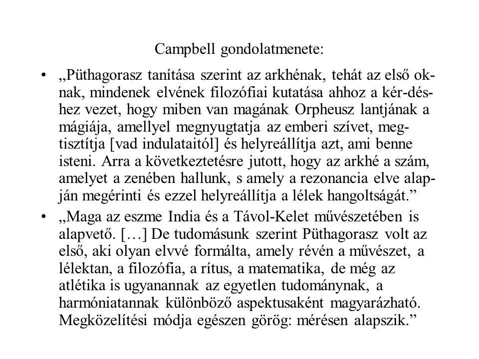 Campbell gondolatmenete: