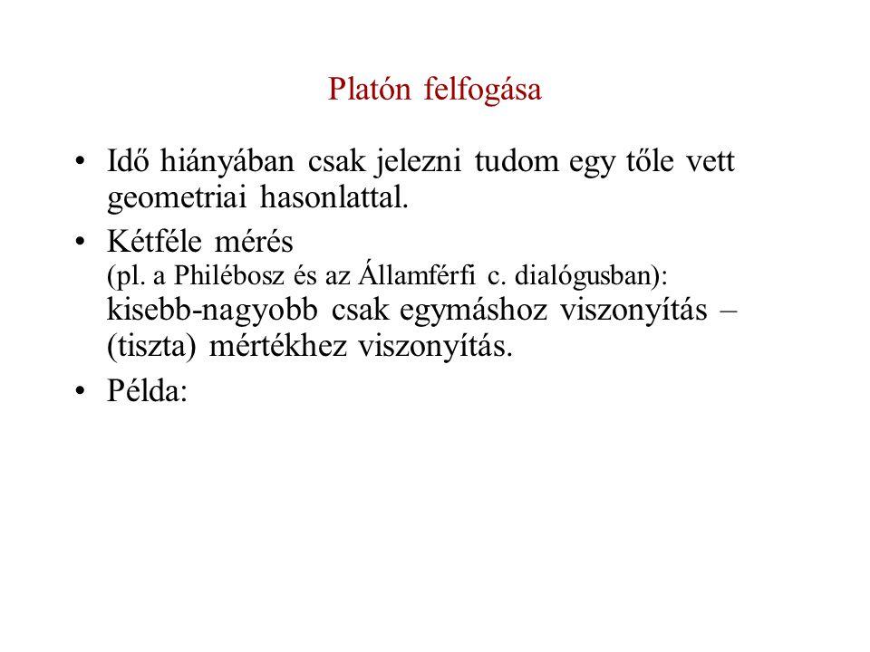 Platón felfogása Idő hiányában csak jelezni tudom egy tőle vett geometriai hasonlattal.