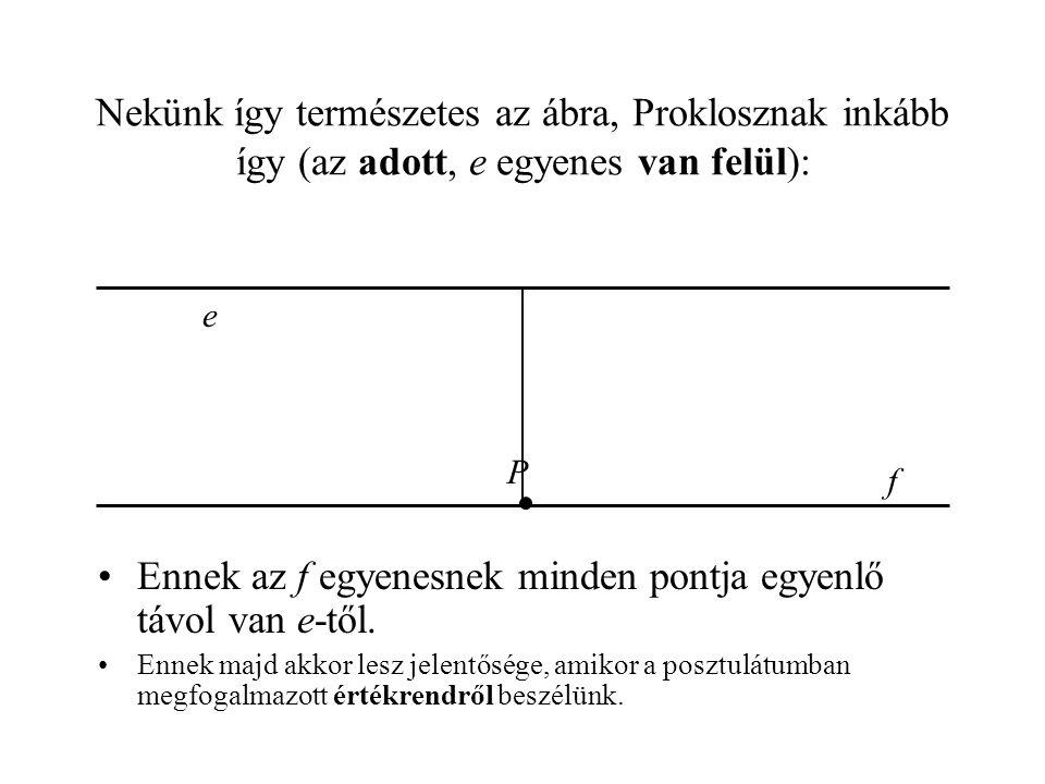 Ennek az f egyenesnek minden pontja egyenlő távol van e-től.