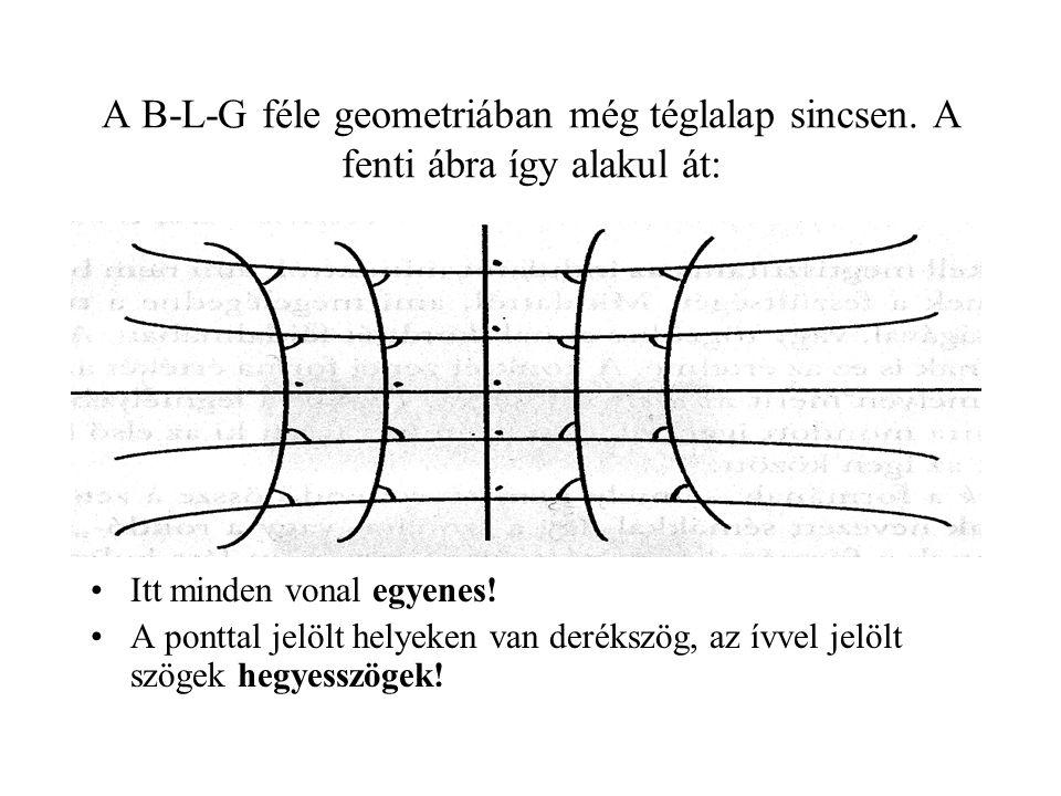 A B-L-G féle geometriában még téglalap sincsen