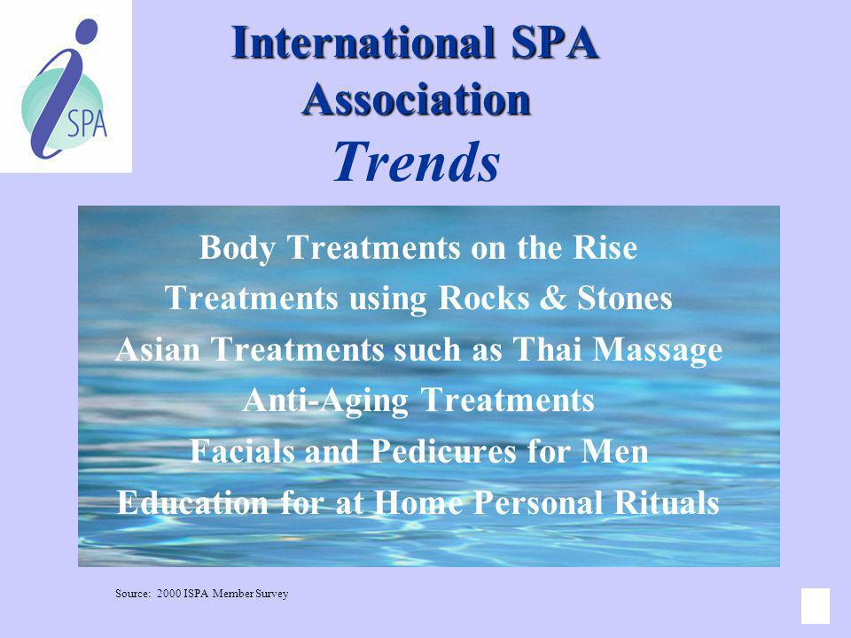 International SPA Association Trends