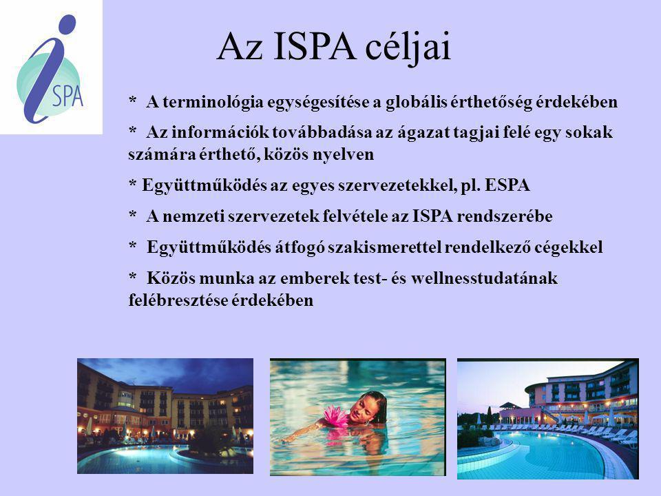 Az ISPA céljai * A terminológia egységesítése a globális érthetőség érdekében.