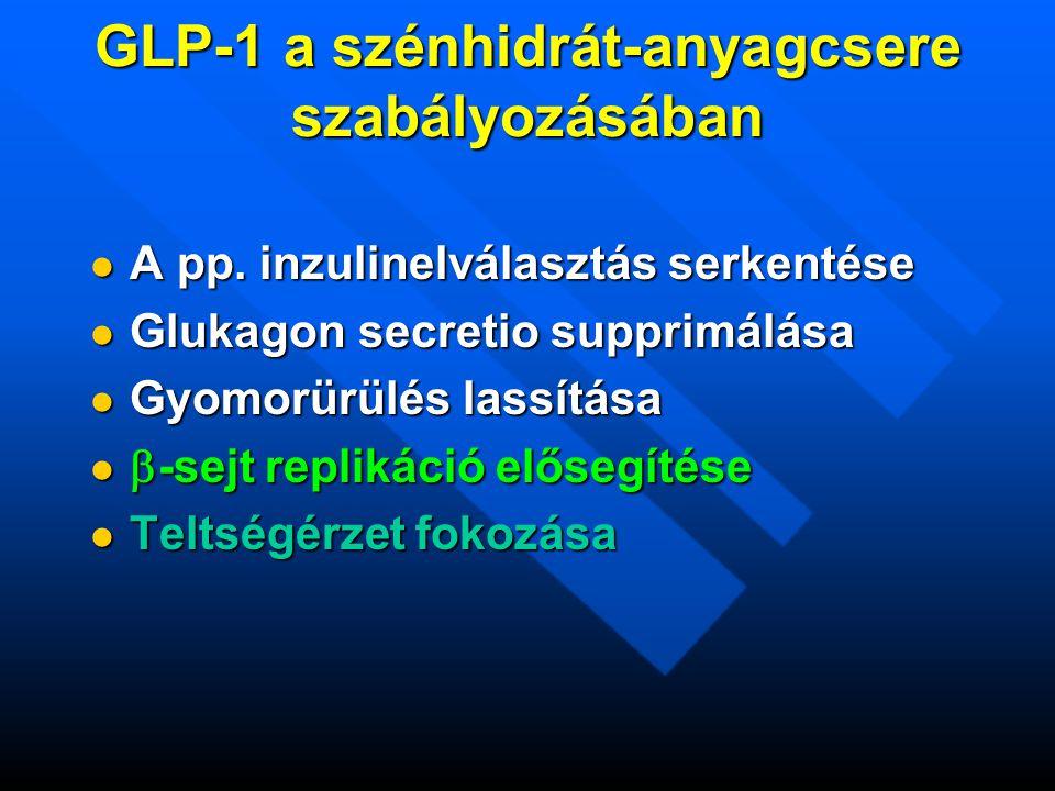 GLP-1 a szénhidrát-anyagcsere szabályozásában
