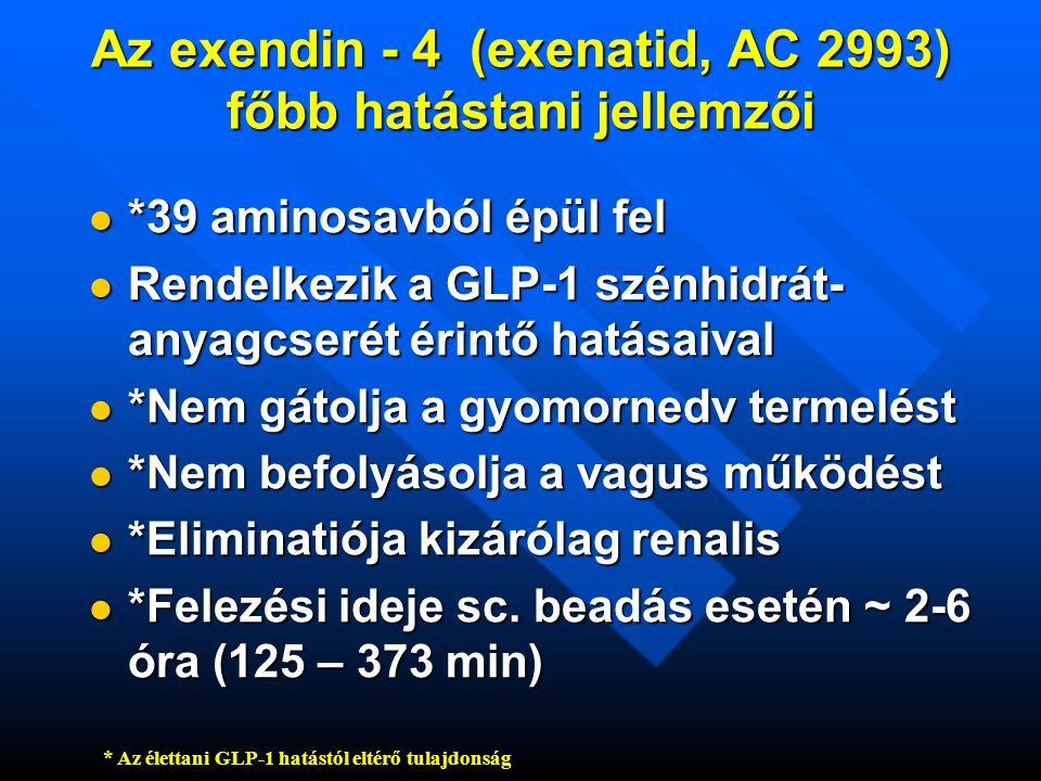 Az exendin - 4 (exenatid, AC 2993) főbb hatástani jellemzői