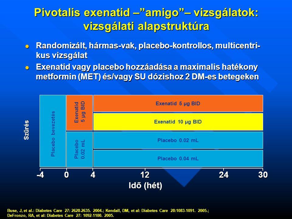 Pivotalis exenatid – amigo – vizsgálatok: vizsgálati alapstruktúra