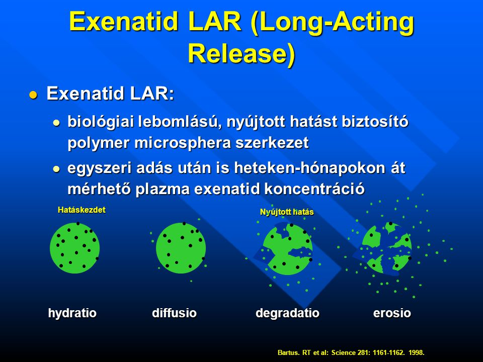 Exenatid LAR (Long-Acting Release)