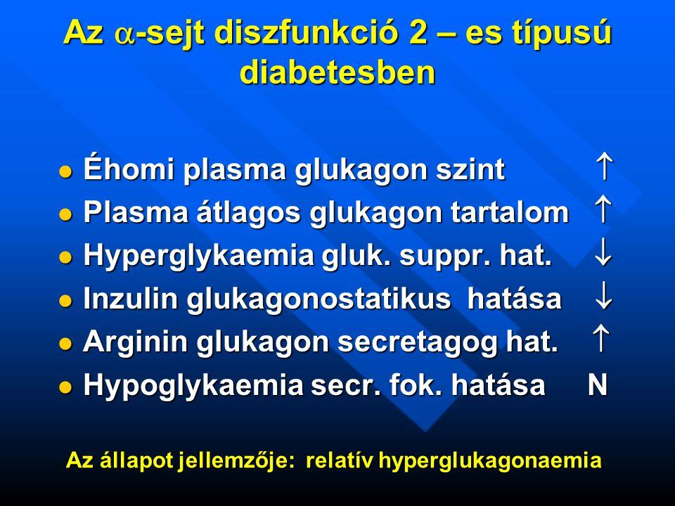 Az -sejt diszfunkció 2 – es típusú diabetesben