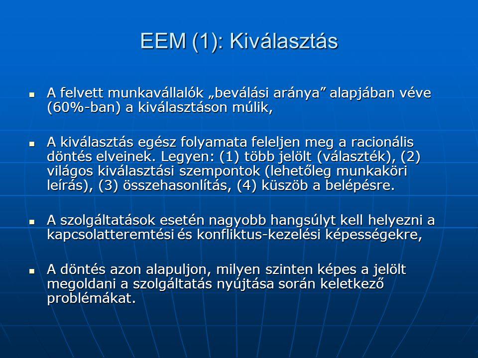 """EEM (1): Kiválasztás A felvett munkavállalók """"beválási aránya alapjában véve (60%-ban) a kiválasztáson múlik,"""