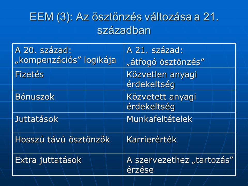 EEM (3): Az ösztönzés változása a 21. században