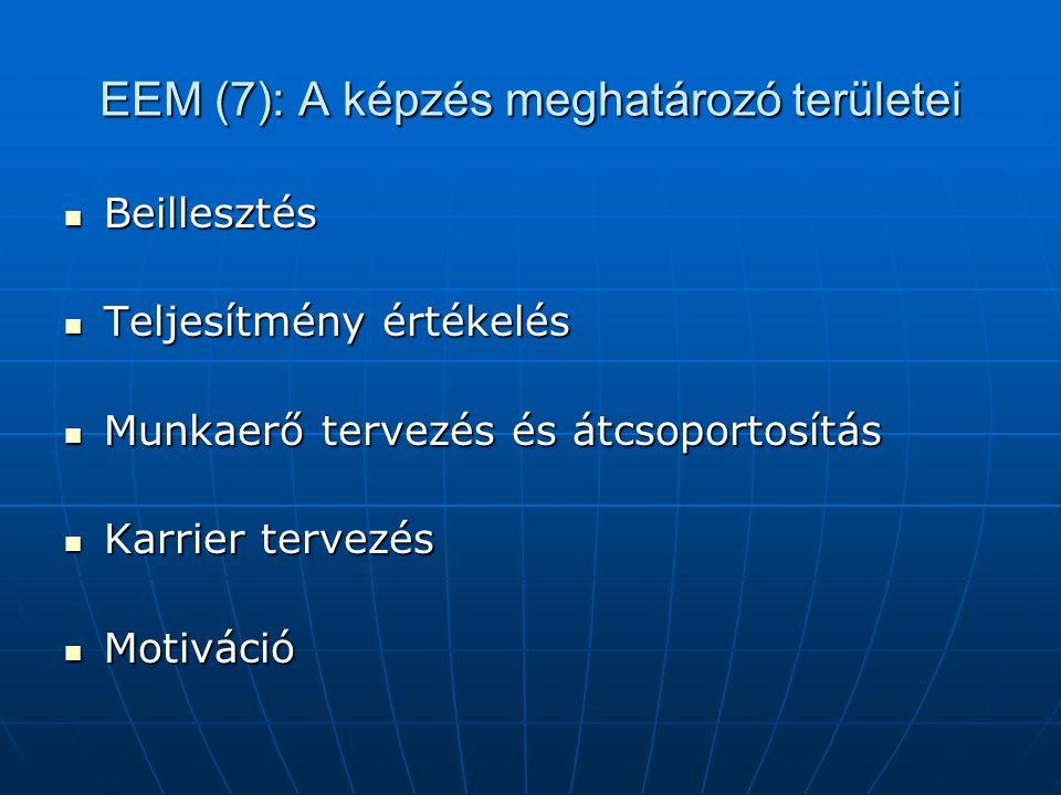 EEM (7): A képzés meghatározó területei