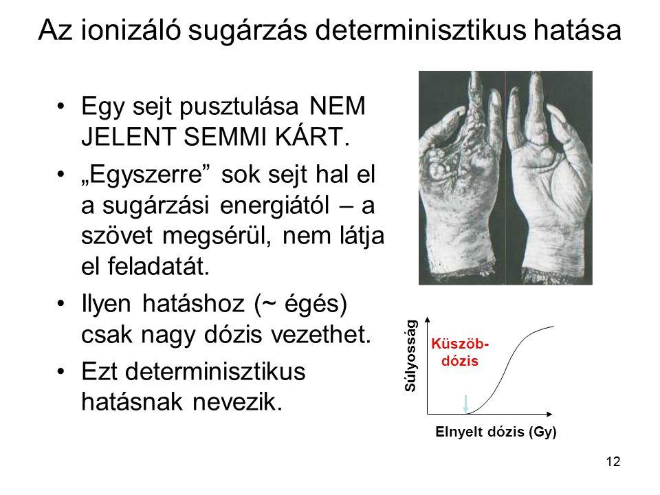 Az ionizáló sugárzás determinisztikus hatása
