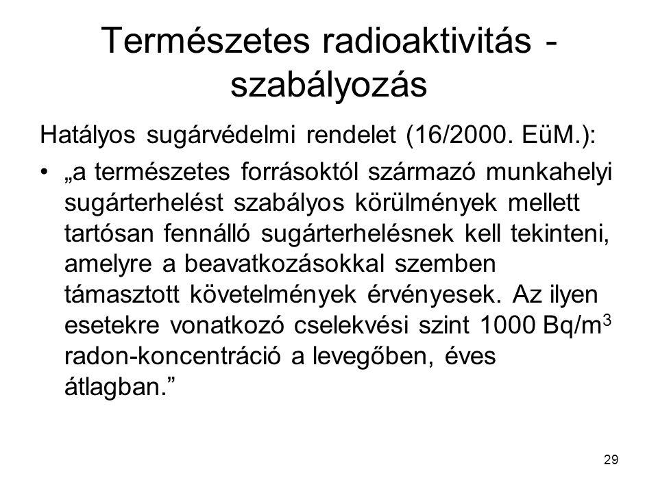Természetes radioaktivitás - szabályozás