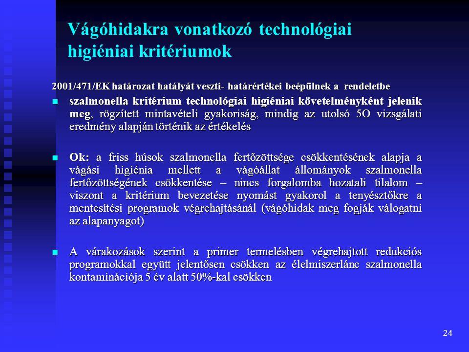 Vágóhidakra vonatkozó technológiai higiéniai kritériumok